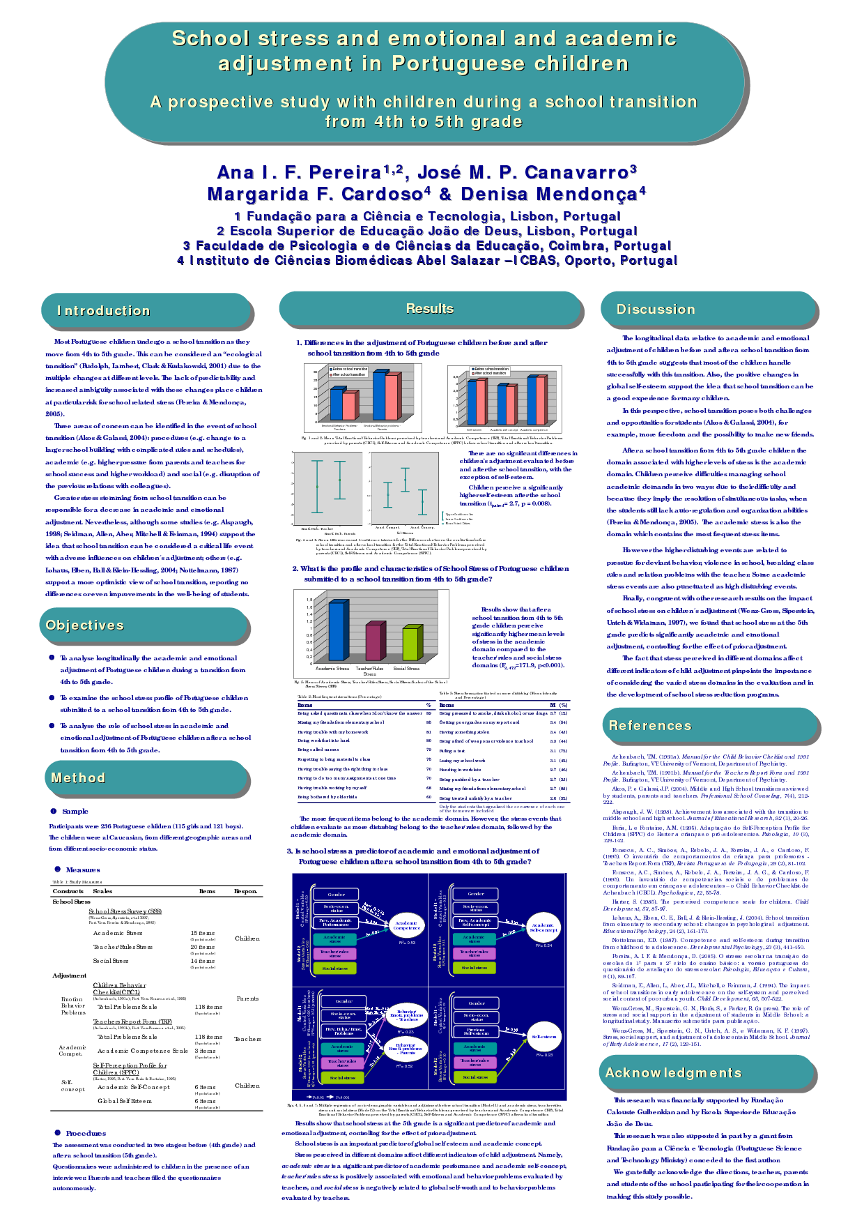 poster scientifique exemple cv