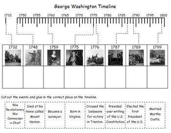President\'s Day - George Washington Photo Timeline