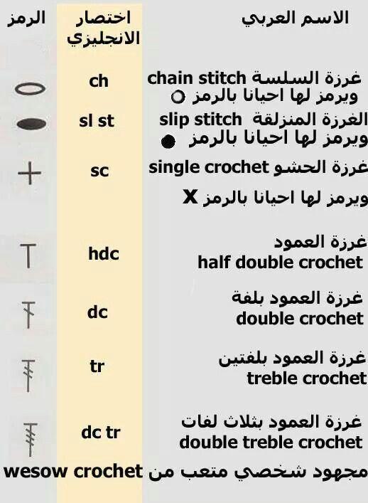 جدول شرح غرز الكروشية Crochet Mittens Pattern Crochet Bolero Pattern Crochet Bolero