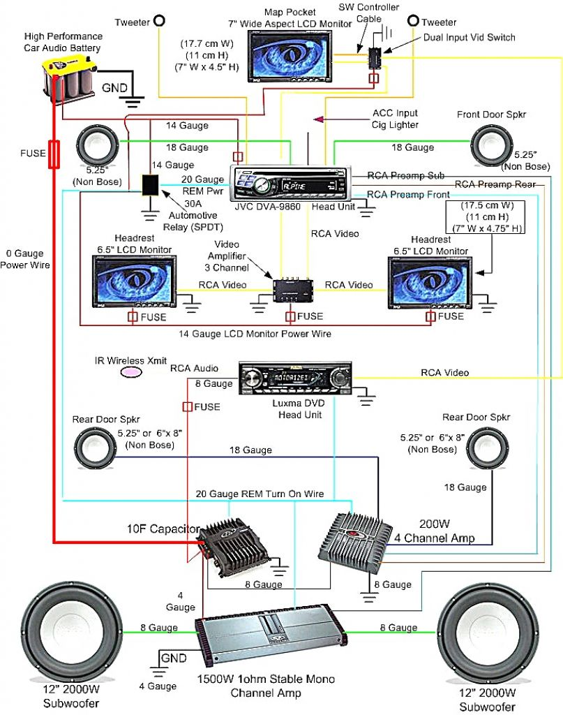 10 Automatic Capacitor Wiring Diagram Car Audio Design