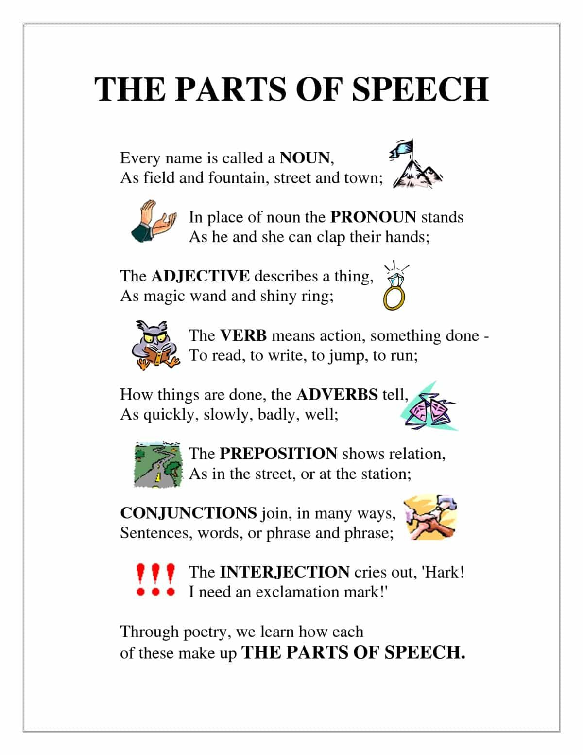Part Of Speech In English Eslbuzz Learning English Parts Of Speech Poem Parts Of Speech Parts Of Speech Worksheets [ 1553 x 1200 Pixel ]