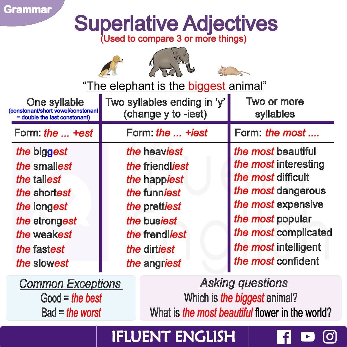 Superlative Adjectives English Language Esl Efl Learn English