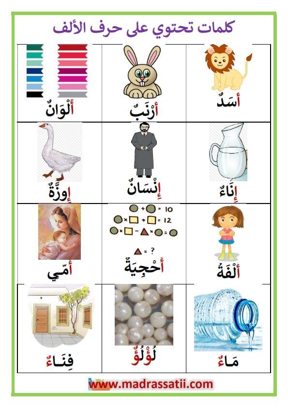 كلمات تحتوي على حرف الألف موقع مدرستي Arabic Alphabet Arabic Kids Arabic Language