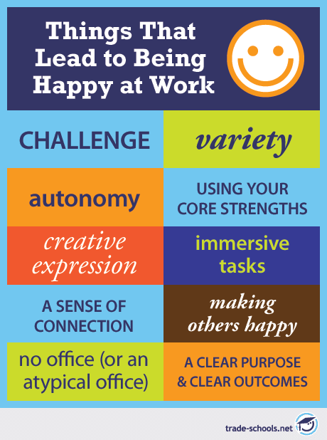 how to be happy at work