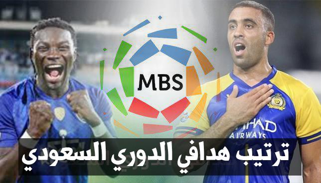 ترتيب هدافي الدوري السعودي بعد ختام الجولة الـ 30 Baseball Cards Football Arabic Words