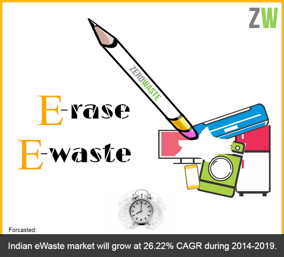 It's better be early than late!! Live Green, Live Zero E-Waste!! #ZWIndia #eWaste http://ow.ly/4mWlmj