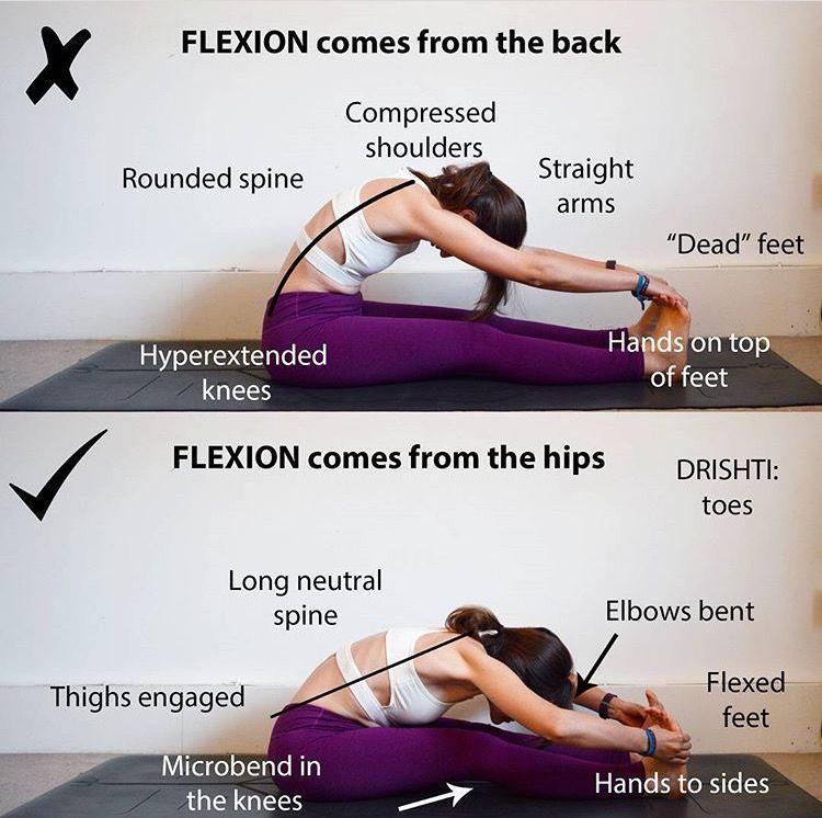 Pin von Sharon auf yoga | Pinterest | Übungen, Yoga und Gesundheit