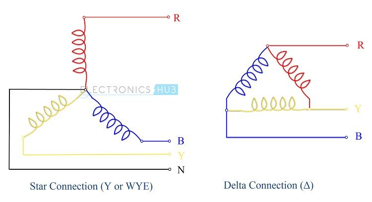 [DIAGRAM_1CA]  Comparison between Star and Delta Connections | Delta connection, Connection,  Delta | Delta Wiring Diagram 4 Wires |  | Pinterest