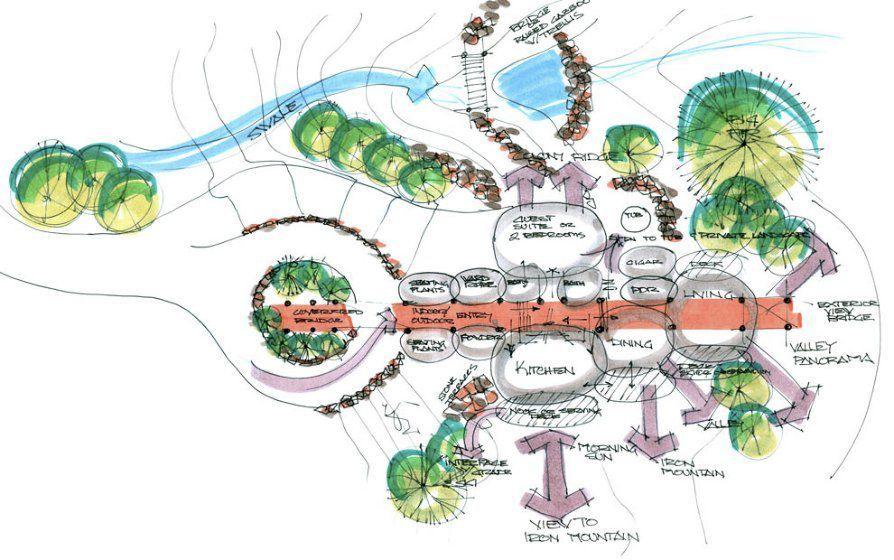 diagramming in architecture - Szukaj w Google | public space ...