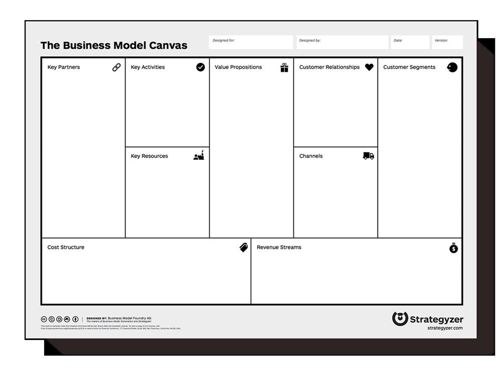 Business model, lean canvas or value proposition canvas?