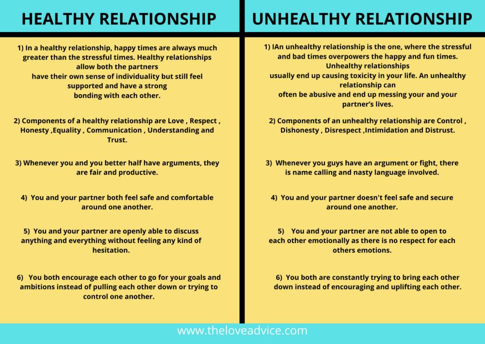 Healthy Relationships Unhealthy Relationships Relationship Healthy Relationships