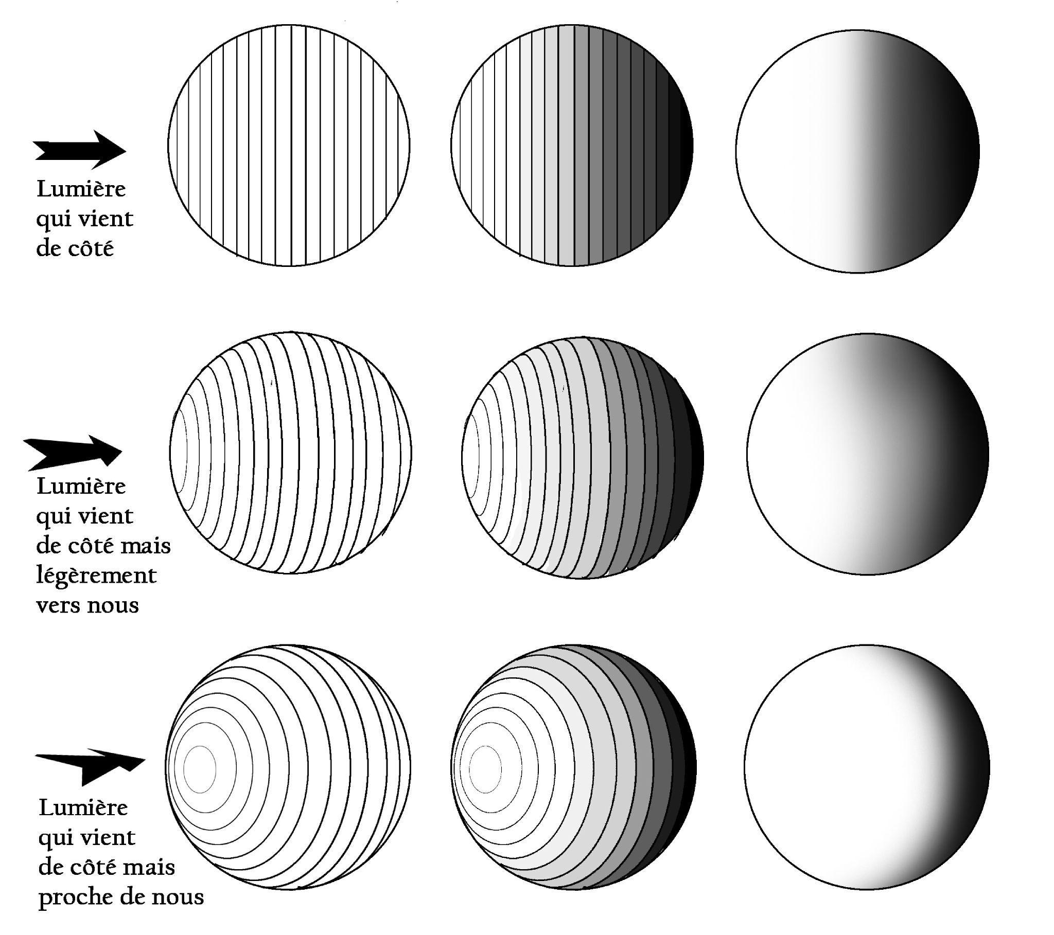 comment dessiner ombre et lumiere perspective art. Black Bedroom Furniture Sets. Home Design Ideas