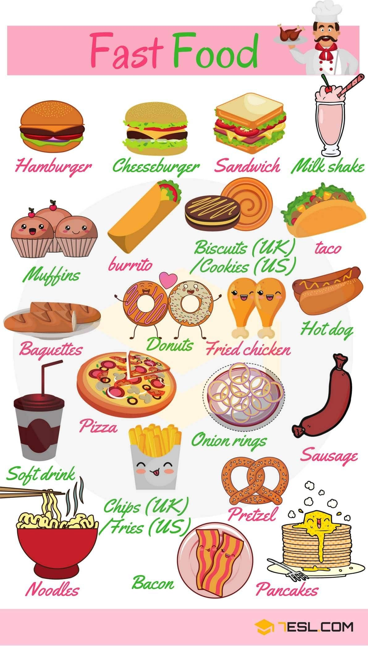 Fast Food List: Types of Fast Food with Pictures | English ...