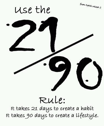 First a Habit, Next a Lifestyle