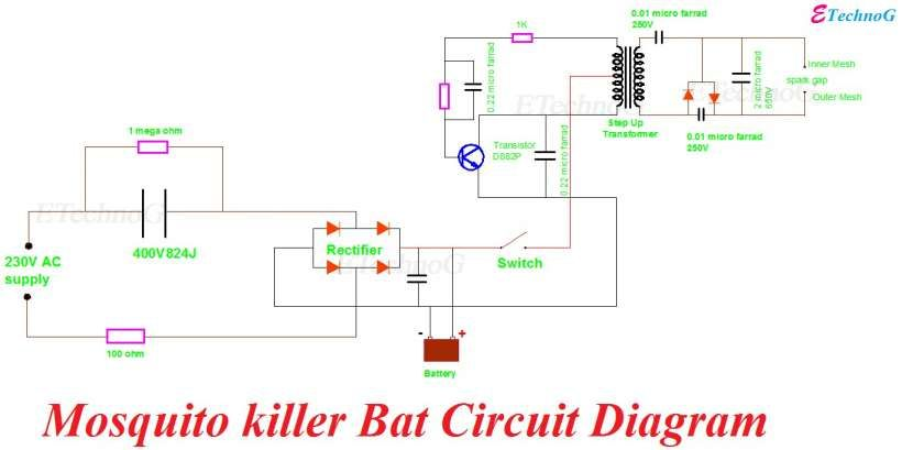 [DIAGRAM_09CH]  Pin on swatter | Bug Zapper Wiring Diagram |  | Pinterest