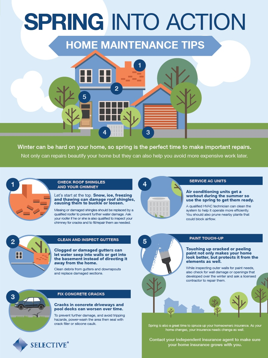 Spring Into Action Home Maintenance Tips Selective Insurance Social Home Maintenance Spring Into Action Spring Home