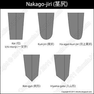 Nihonto: la espada japonesa: abril 2011