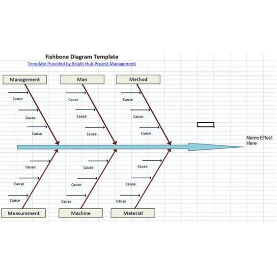 10 Free Six Sigma Templates Available To Download Fishbone