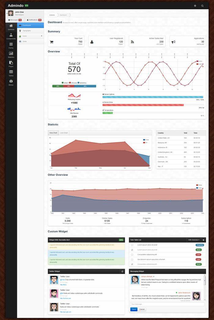 Admin Dashboard Design Inspiration 23 Examples Dashboard Design Excel Dashboard Templates Web Design