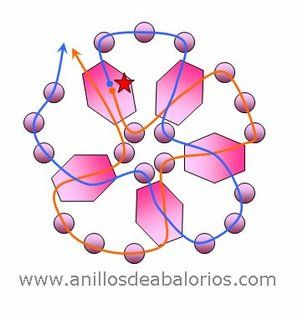 Patrón y instrucciones anillo de abalorios rosa | Anillos de Abalorios