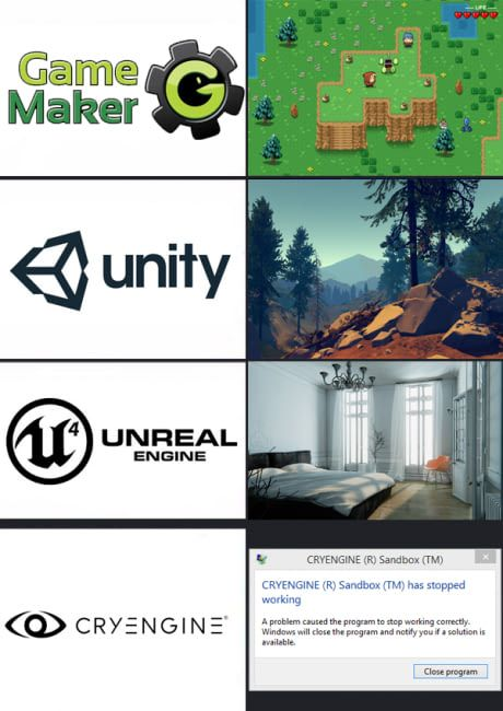 Expanding Brain Expanding Game Engines Daily Lol Pics Game Engine Expanding Brain Meme Brain Meme