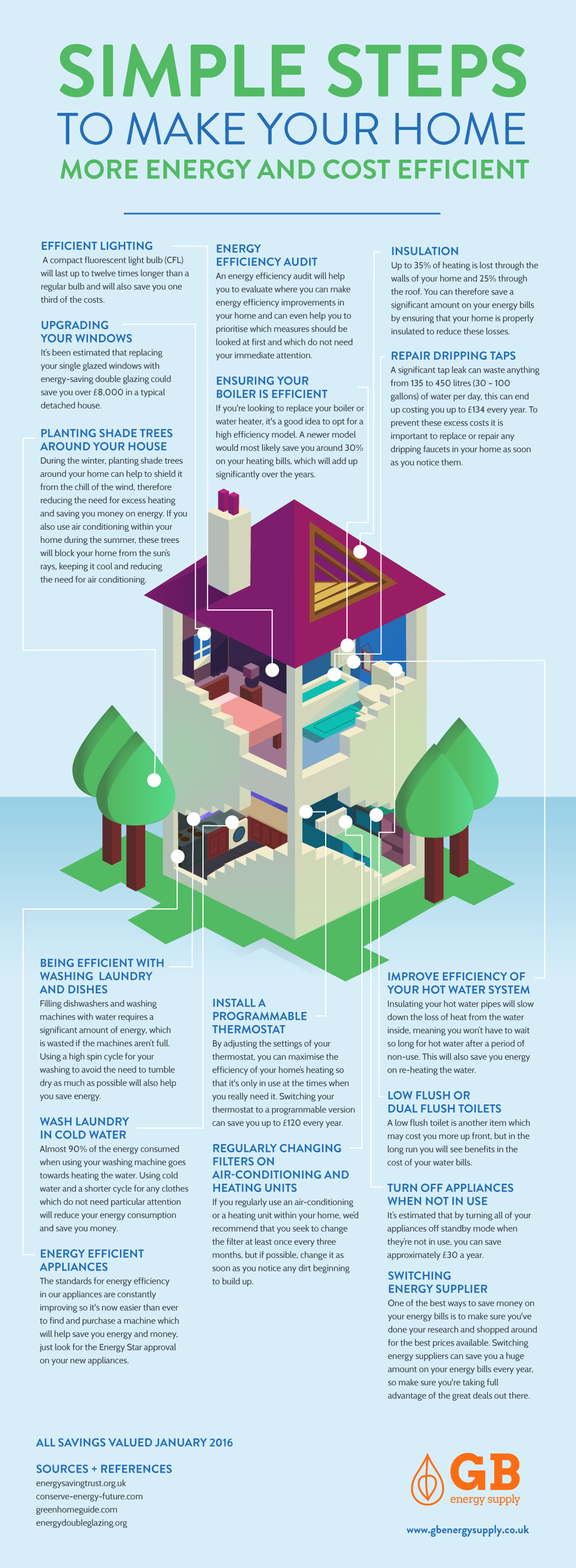simple steps to make your home more energy efficient #infographic