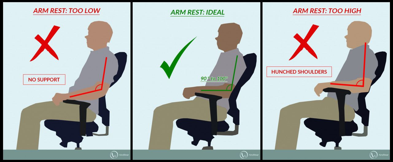Proper Desk Chair Posture Best Sit Stand Desk