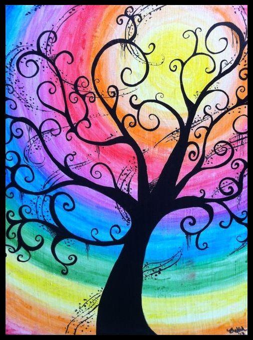 Arbol De La Vida Arte De Arboles Pintura De Arte Pintura Del Arbol De La Vida