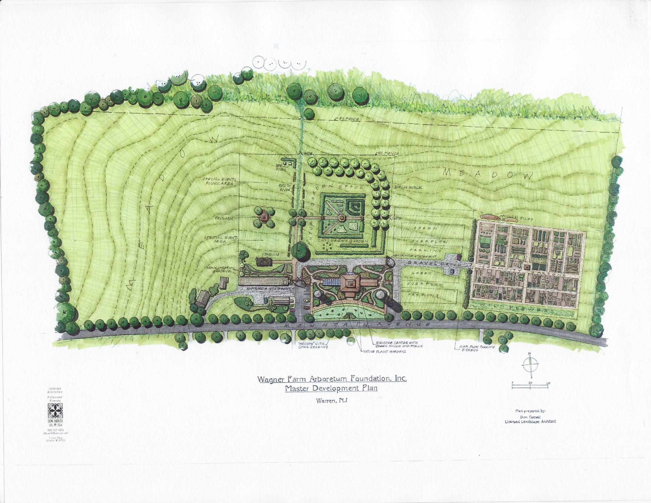 associate degree landscape design online