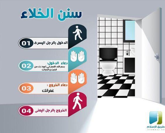 الاستنجاء و الاستجمار Islam Bar Chart Arabic Alphabet