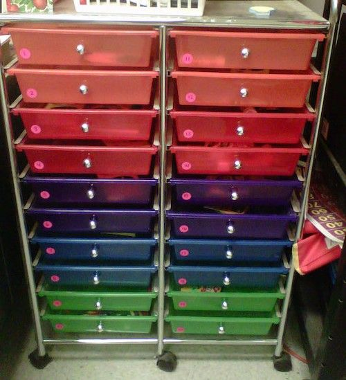 Student Supply Organizer- Each student gets a numbered drawer to keep their supplies in.  This way they don't get lost.  This also helps with less classroom distractions.