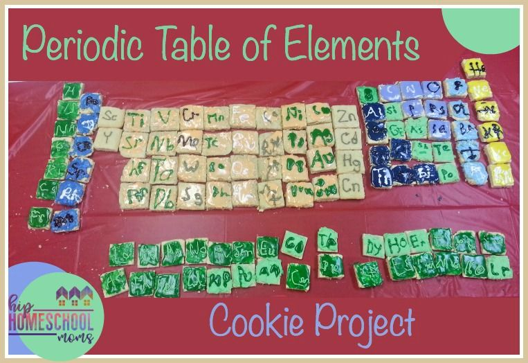 periodic table of elements project with cookies hip homeschool moms - Periodic Table Of Elements Projec