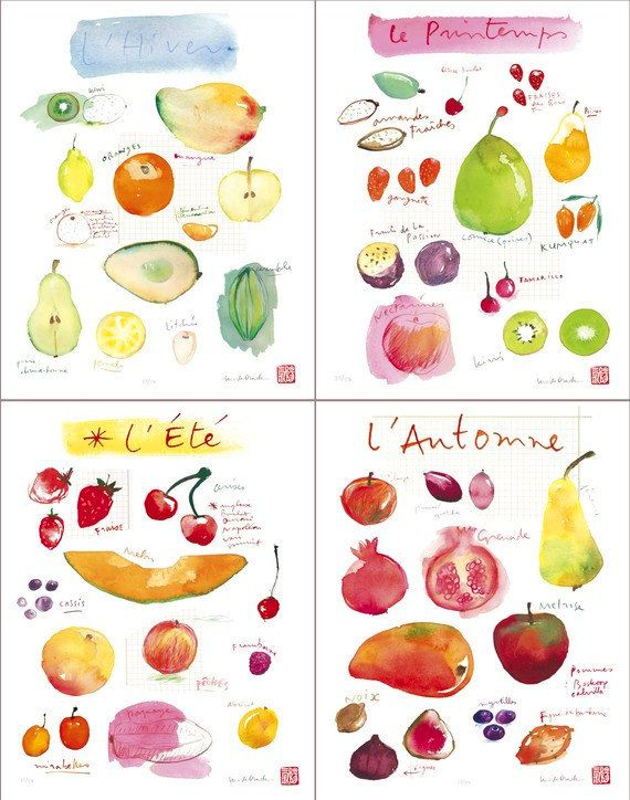 Art For Kitchen, Set Of 4 Posters Seasonal Fruit Prints Food Print French  Country Home