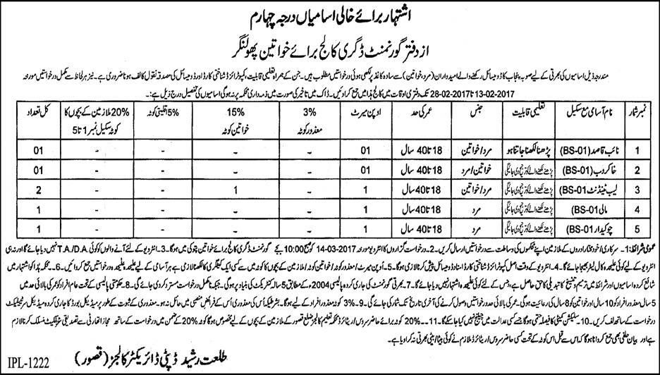 jobs in Government Degree College For Women Phool Nagar Jobs In - 2 1 degree