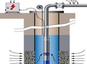 Pompe-submersibile-in-foraje