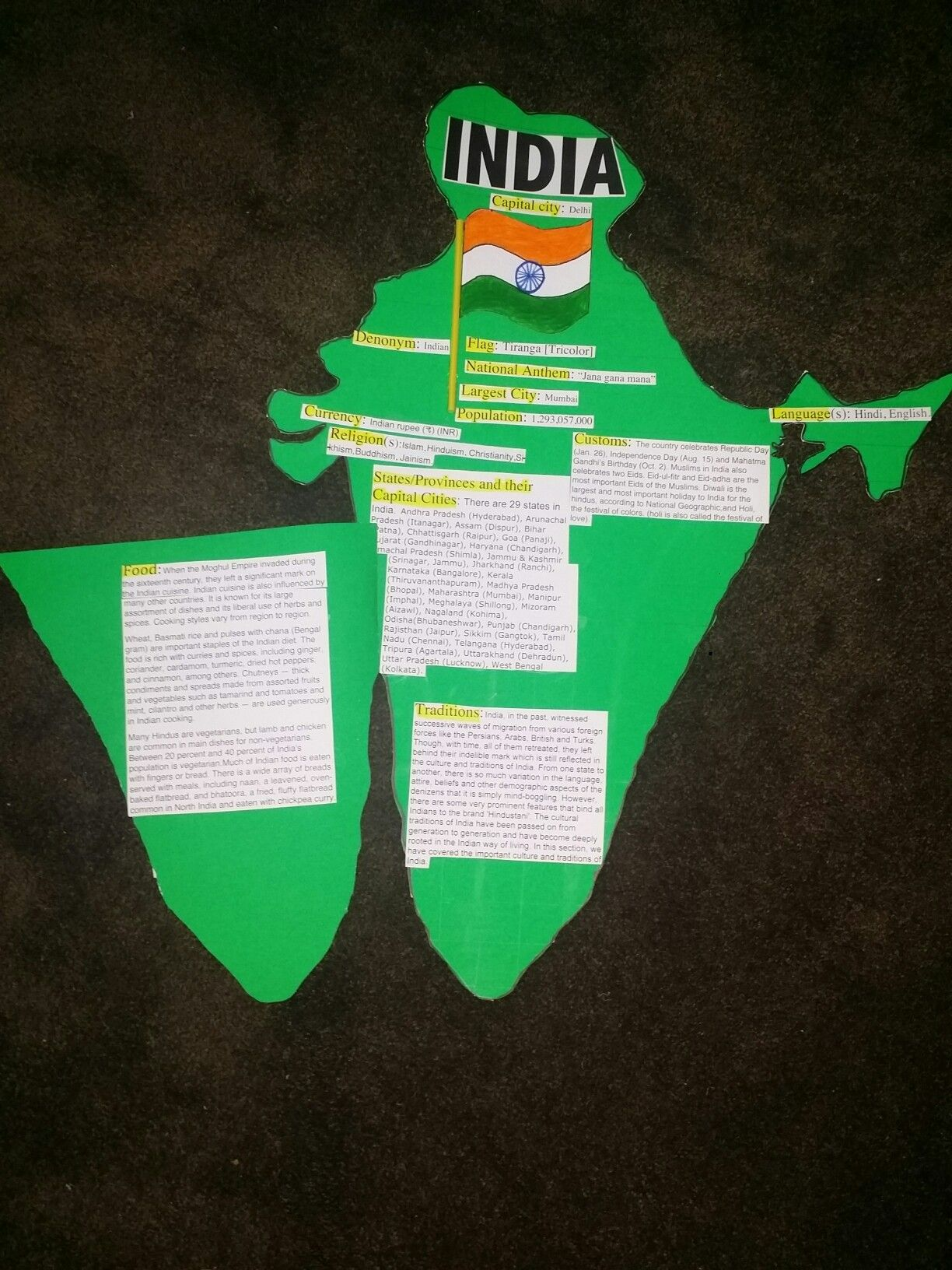 My 7 Year Old Daughter S Project About My Country