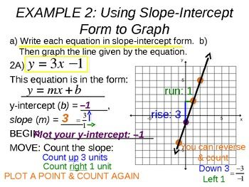 slope intercept form lesson  14) Slope Intercept Form y=mx+b (Complete 14+ days of PPT ...