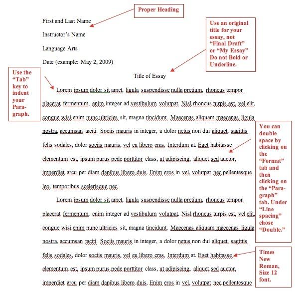 Proper Essay Format Mla Citation Template  Typing Your Works Cited Page In Mla Format