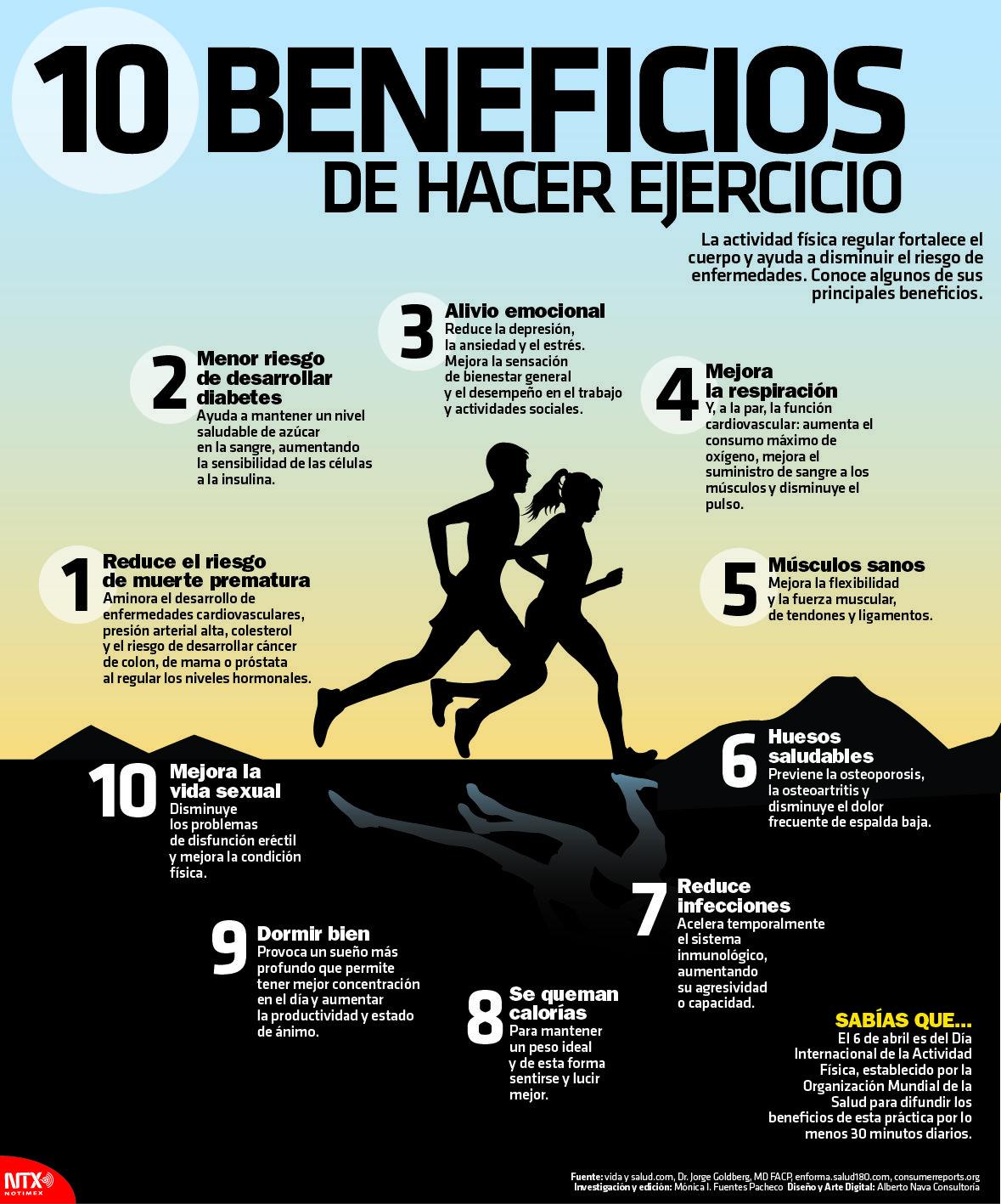 Sabes Cuáles Son Los Beneficios De Realizar Alguna Actividad Física En La Infogra Beneficios De Hacer Ejercicio Actividades Físicas Actividad Fisica Y Salud