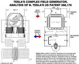 Tesla Free Energy >> And Disadvantages Of Tesla Energy Tesla Free Energy Generator