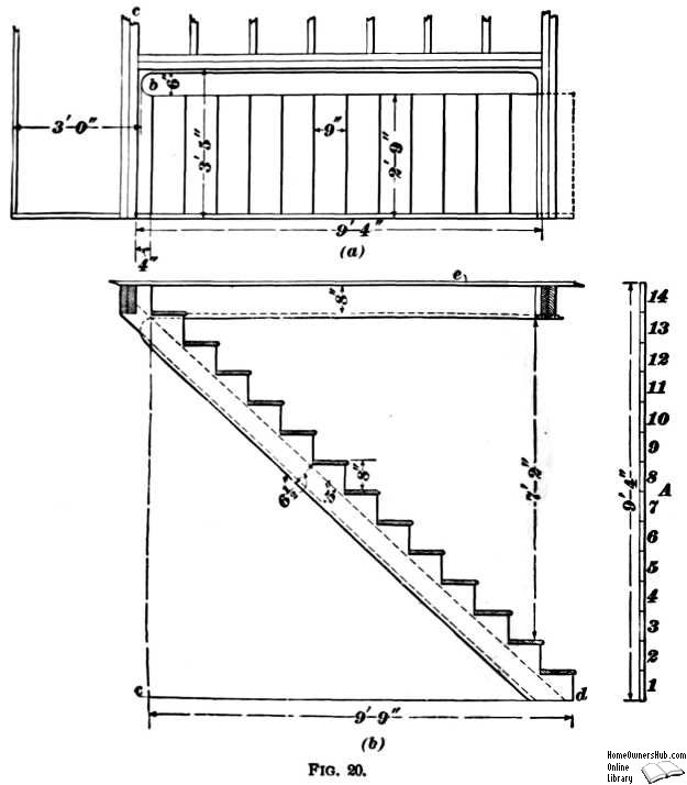 Fig A Plan And Elevation Of A Straight Stairway Click Here For A - Elevation here