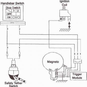 ignition system wiring of e ton atv rascal 40