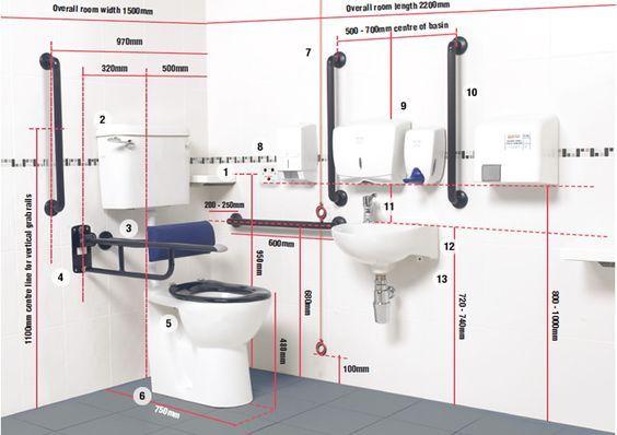 Pin By Gst On Zeichnungen Teschnich Bathroom Layout Toilet Design Handicap Bathroom Design