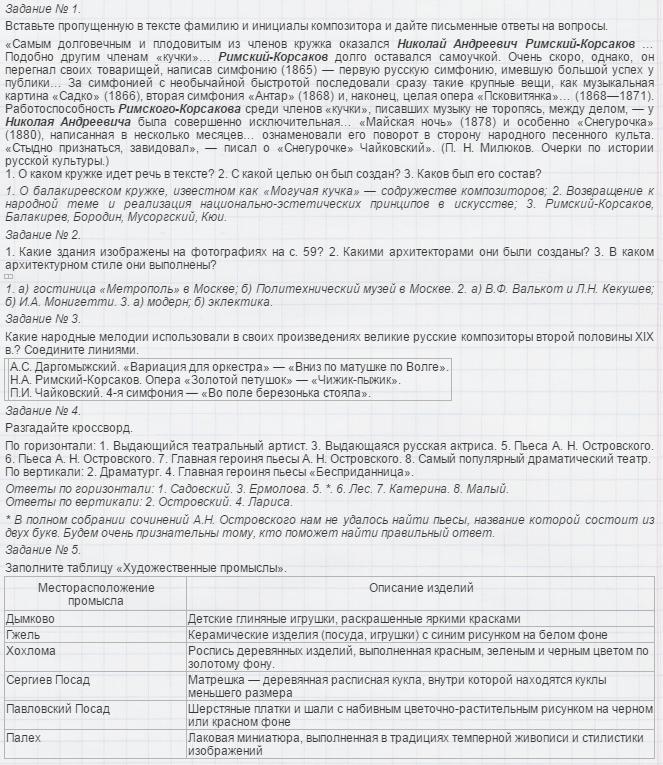 Конспект урока по фгос 4 класс школа россии