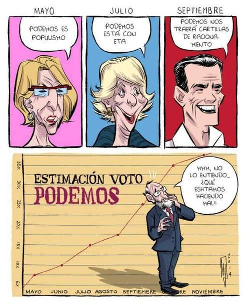 Un Especial Podemos. Cojones!!