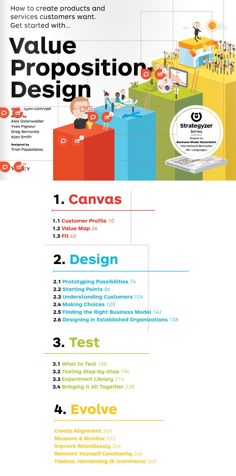 Value Proposition Design Design Thinking Value Proposition Service Design
