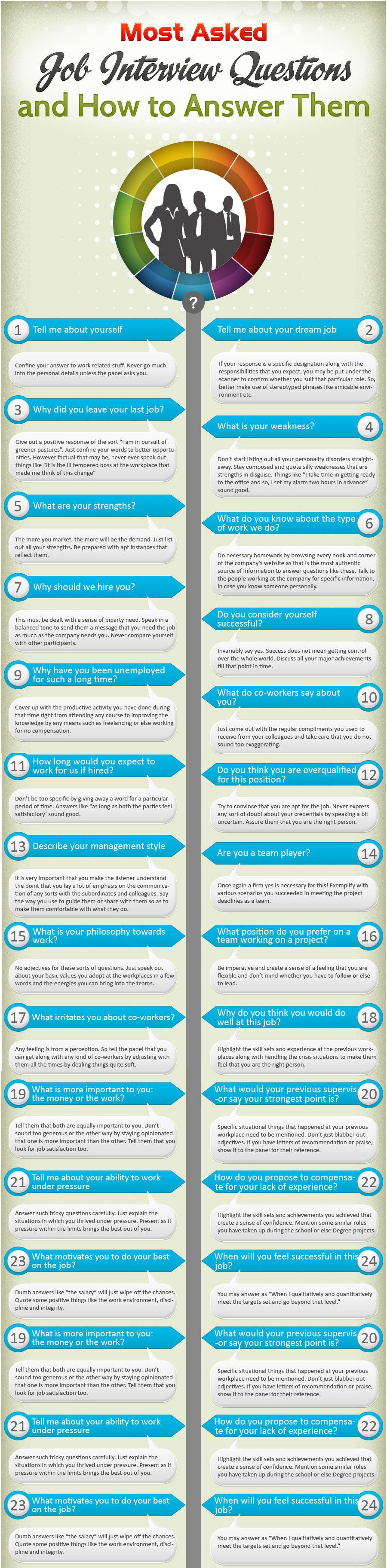 Funny Pictures About How To Answer The Most Asked Job Interview Questions.  Oh, And Cool Pics About How To Answer The Most Asked Job Interview Questions .