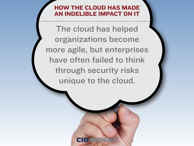 How the Cloud Has Made an Indelible Impact on IT