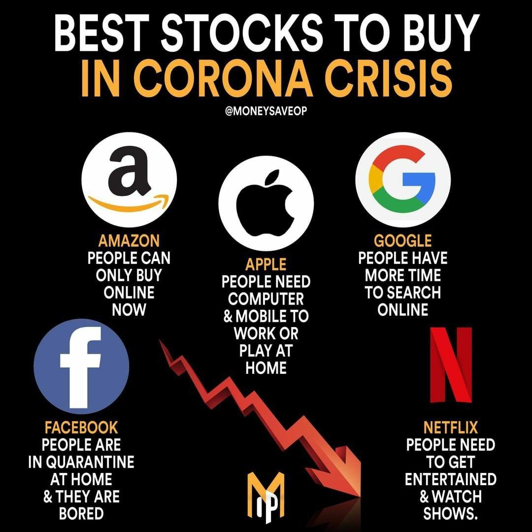 Best Stocks To Buy In Corona Crisis Investing In Market Crash In