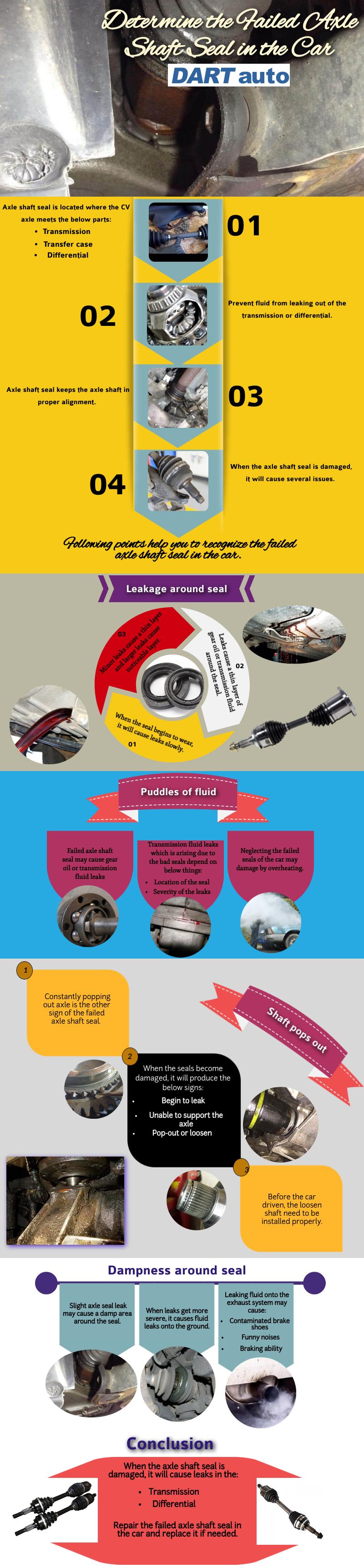 Pin on Car Repair Tips